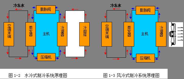 气态水分子的结构