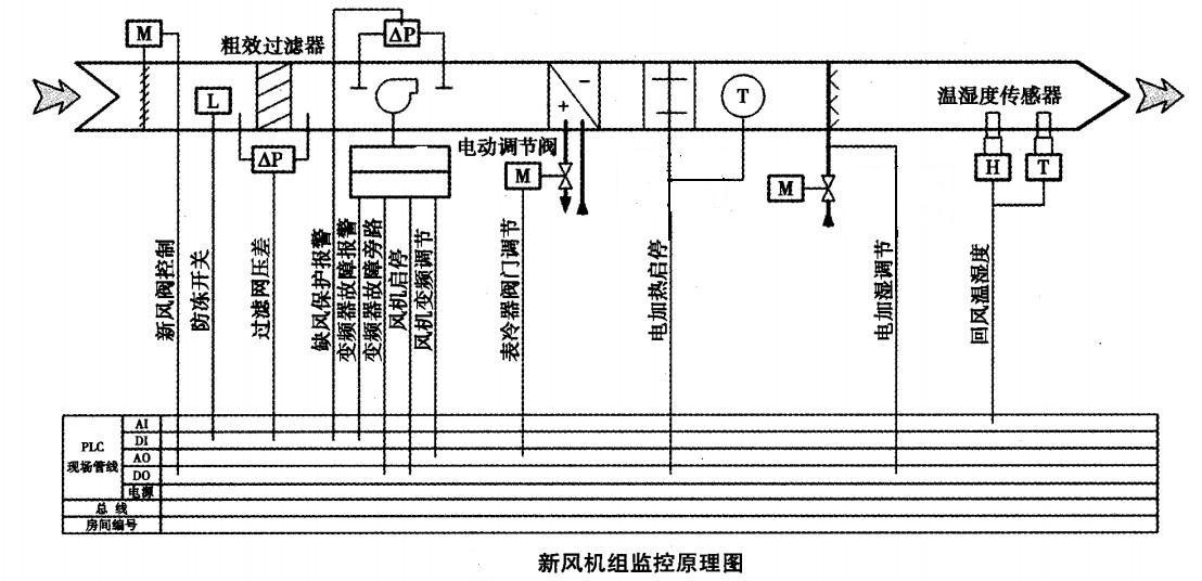 电路 电路图 电子 工程图 平面图 原理图 1108_536